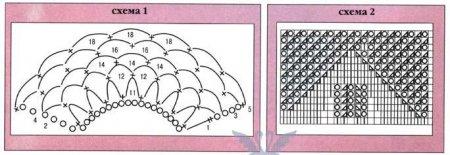 Вязаная шаль-накидка