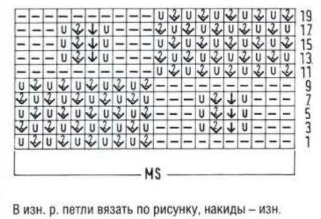 Сетчатые узоры для. вязания.  Схемы сетчатых узоров для. спицами.