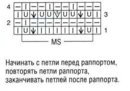 Сетчатые узоры для вязания спицами