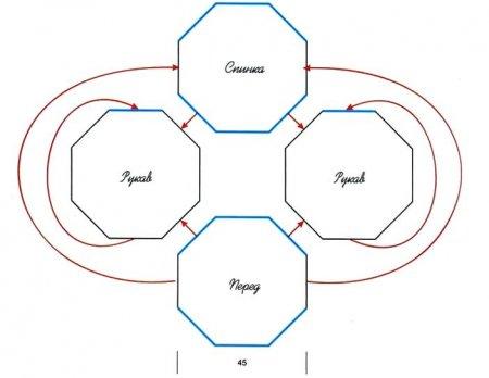 Джемпер, связанный по кругу