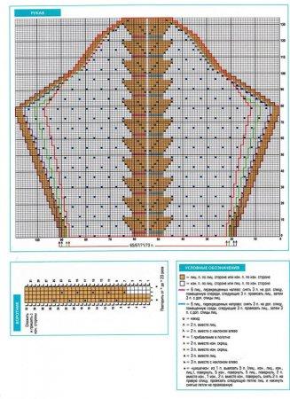 Схема вязания элегантного платья с рельефным узором
