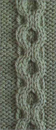 Спицами узор цепочка схема