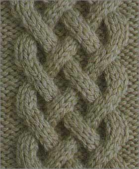 схема вязания коса спицами