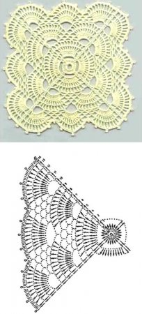 Схемы узоров вязания крючком