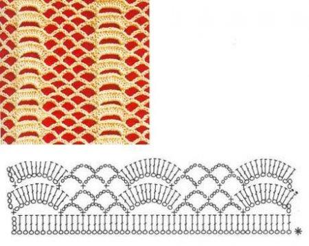 Схемы вязания узоров крючком