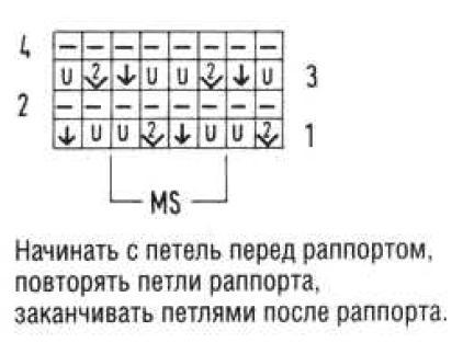 Сетчатые узоры, связанные спицами