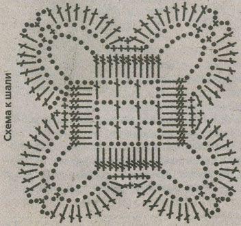 Шаль связанная из квадратов