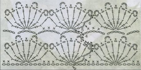 Вязаная ажурная накидка