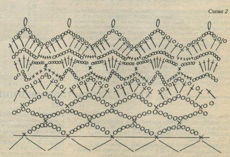 Вязаная ажурная шаль