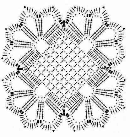 Схемы для вязания мотивов